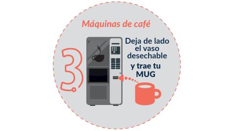 Paso 3- Lleva tu mug a la máquina de café