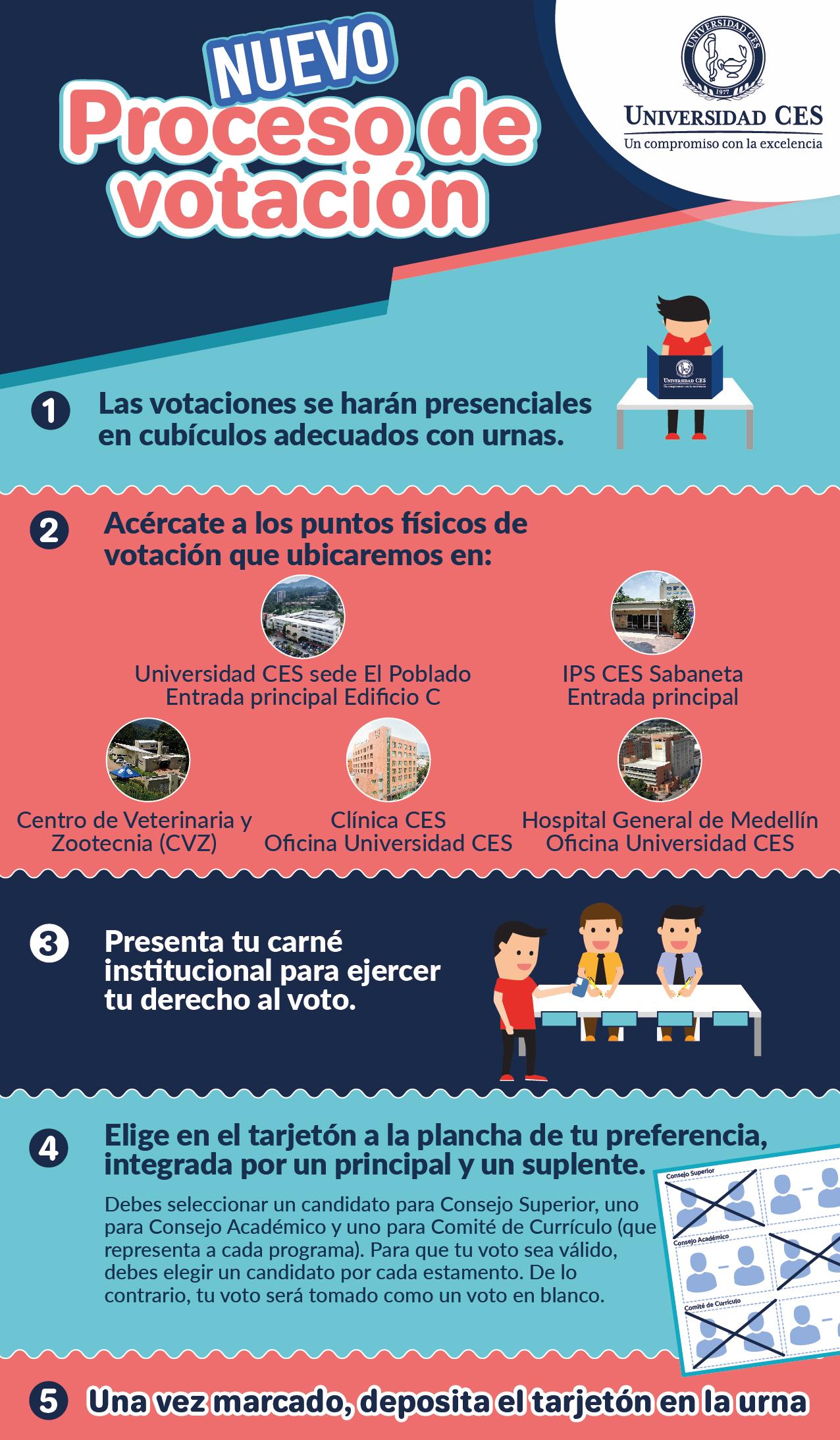 Imagen nuevo proceso de votación - elecciones representantes estudiantiles 2020