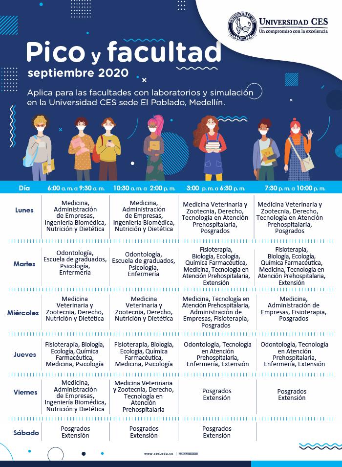 Cronograma de pico y facultad para el retorno progresivo a la Universidad CES
