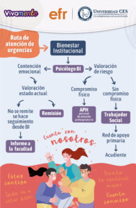 infographic on emotional crisis and psychological care routes